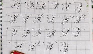 bảng chữ cái nghệ thuật