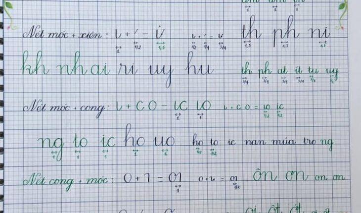 độ rộng các con chữ